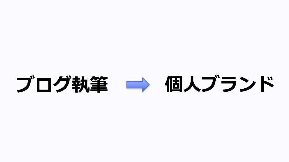 プレゼン,資料,コツ,作成